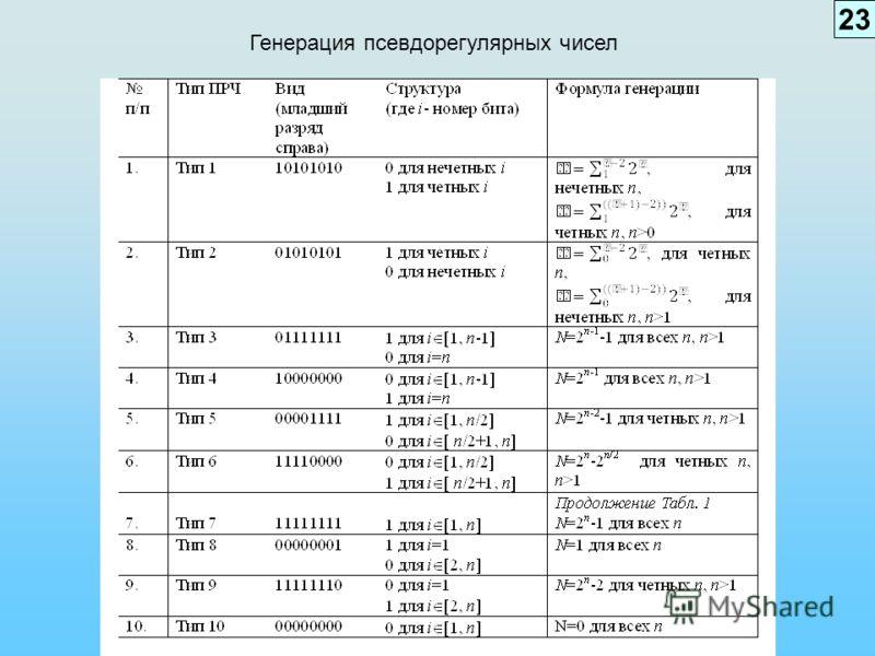 Генерация псевдорегулярных чисел 23