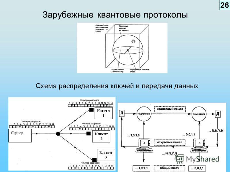 Зарубежные квантовые протоколы 26