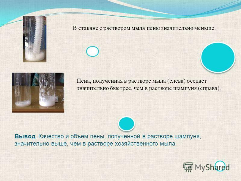 В стакане с раствором мыла пены значительно меньше. Пена, полученная в растворе мыла (слева) оседает значительно быстрее, чем в растворе шампуня (справа). Вывод. Качество и объем пены, полученной в растворе шампуня, значительно выше, чем в растворе х