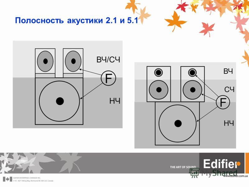 Полосность акустики 2.1 и 5.1