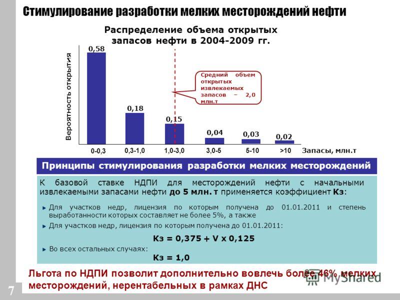 7 Стимулирование разработки мелких месторождений нефти 0,58 0,18 0,15 0,04 0,03 0,02 0-0,3 0,3-1,01,0-3,03,0-55-10>10 Распределение объема открытых запасов нефти в 2004-2009 гг. Запасы, млн.т Средний объем открытых извлекаемых запасов – 2,0 млн.т При