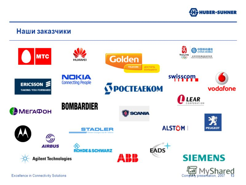 Excellence in Connectivity Solutions Company presentation, 200713 Наши заказчики