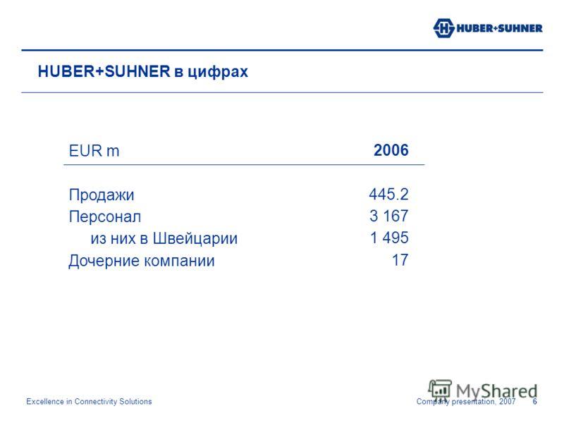Excellence in Connectivity Solutions Company presentation, 20076 HUBER+SUHNER в цифрах EUR m Продажи Персонал из них в Швейцарии Дочерние компании 2006 445.2 3 167 1 495 17