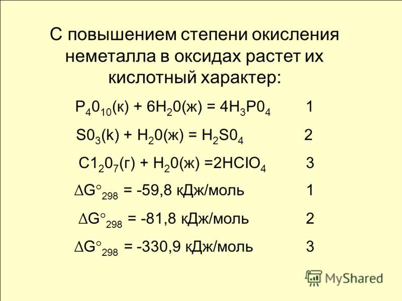 С повышением степени окисления неметалла в оксидах растет их кислотный характер: Р 4 0 10 (к) + 6Н 2 0(ж) = 4Н 3 Р0 4 1 S0 3 (k) + Н 2 0(ж) = H 2 S0 4 2 С1 2 0 7 (г) + Н 2 0(ж) =2НСIО 4 3 Δ G° 298 = -59,8 кДж/моль 1 Δ G° 298 = -81,8 кДж/моль 2 Δ G° 2