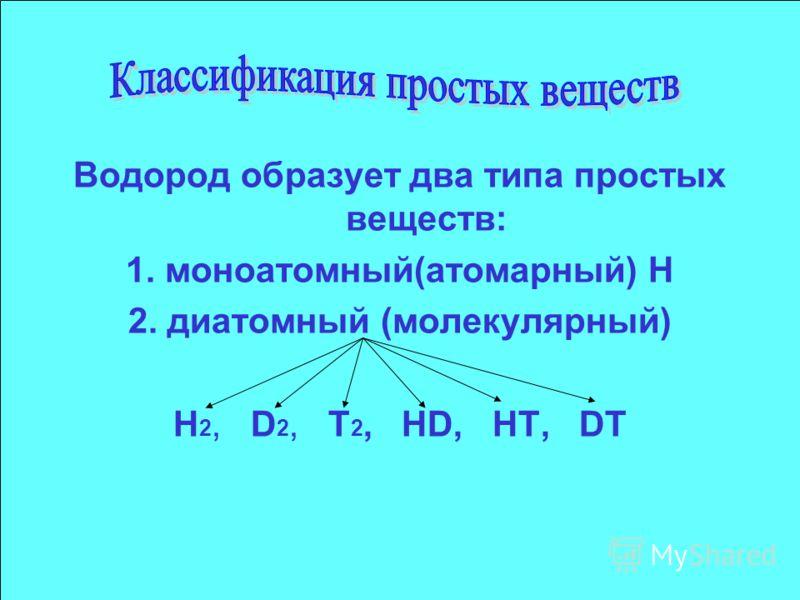 Водород образует два типа простых веществ: 1. моноатомный(атомарный) Н 2. диатомный (молекулярный) H 2, D 2, T 2, HD, HT, DT