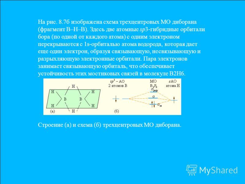 На рис. 8.7б изображена схема трехцентровых МО диборана (фрагмент В–Н–В). Здесь две атомные sp3-гибридные орбитали бора (по одной от каждого атома) с одним электроном перекрываются с 1s-орбиталью атома водорода, которая дает еще один электрон, образу