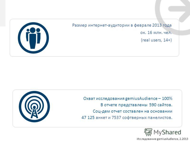 Размер интернет-аудитории в феврале 2013 года ок. 16 млн. чел. (real users, 14+) Охват исследования gemiusAudience – 100% В отчете представлены 590 сайтов. Соц-дем отчет составлен на основании 47 125 анкет и 7537 софтверных панелистов. Исследование g