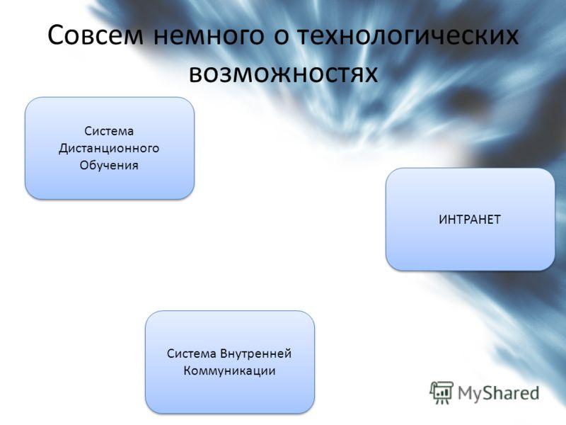 Совсем немного о технологических возможностях Система Дистанционного Обучения ИНТРАНЕТ Система Внутренней Коммуникации