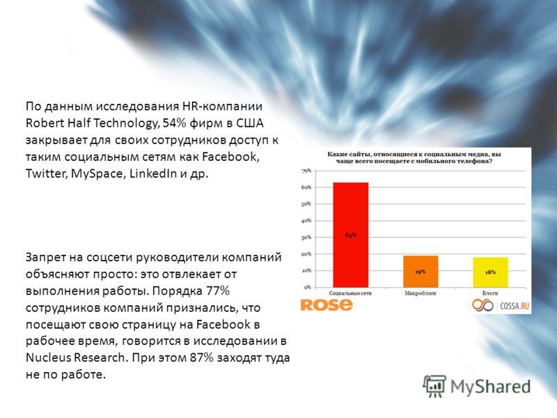 По данным исследования HR-компании Robert Half Technology, 54% фирм в США закрывает для своих сотрудников доступ к таким социальным сетям как Facebook, Twitter, MySpace, LinkedIn и др. Запрет на соцсети руководители компаний объясняют просто: это отв