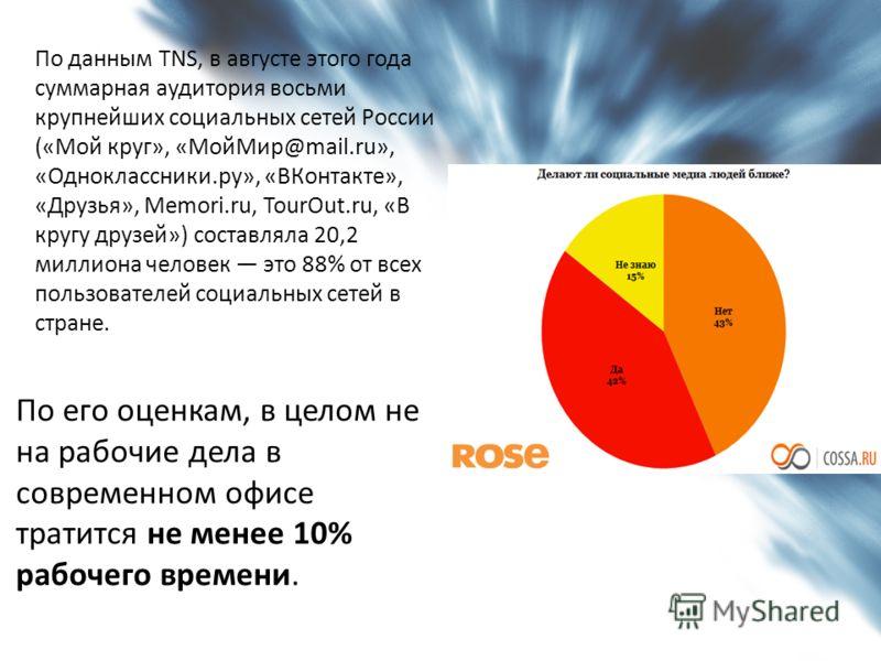 По данным TNS, в августе этого года суммарная аудитория восьми крупнейших социальных сетей России («Мой круг», «МойМир@mail.ru», «Одноклассники.ру», «ВКонтакте», «Друзья», Memori.ru, TourOut.ru, «В кругу друзей») составляла 20,2 миллиона человек это