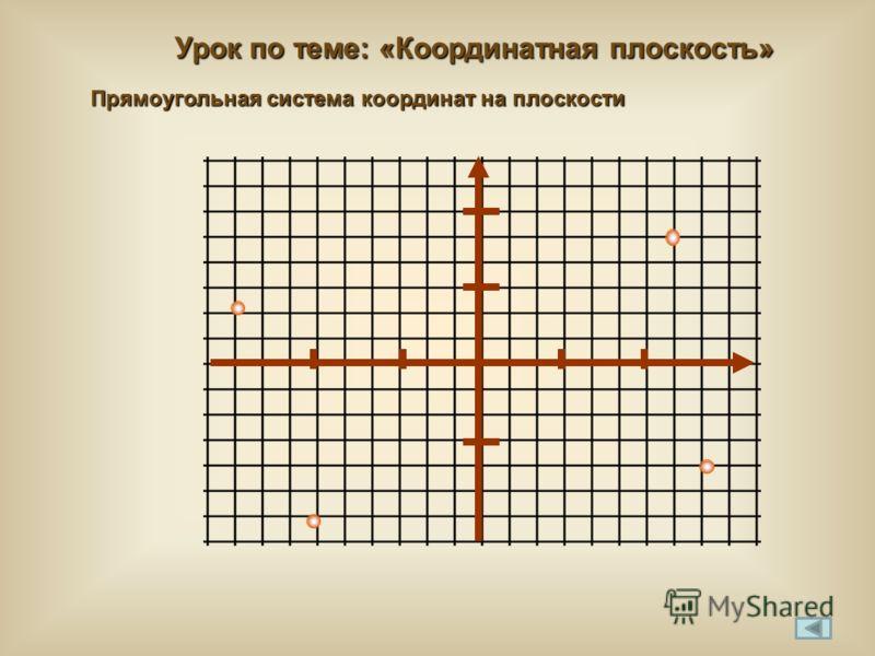 Прямоугольная система координат на плоскости Урок по теме: «Координатная плоскость»