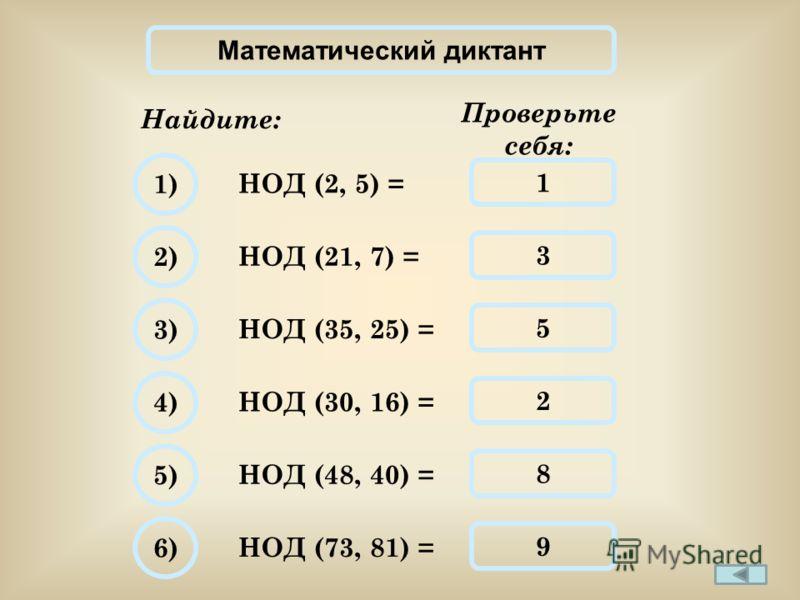 Математический диктант Найдите: НОД (2, 5) = Проверьте себя: 1 1) 3 2) 5 3) 2 4) 8 5) 9 6) НОД (21, 7) = НОД (35, 25) = НОД (30, 16) = НОД (48, 40) = НОД (73, 81) =