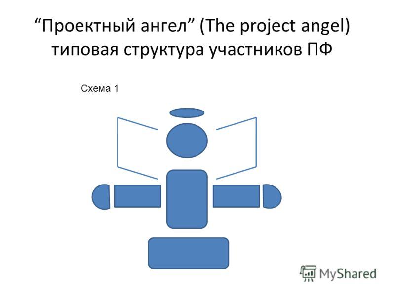 Проектный ангел (The project angel) типовая структура участников ПФ Схема 1