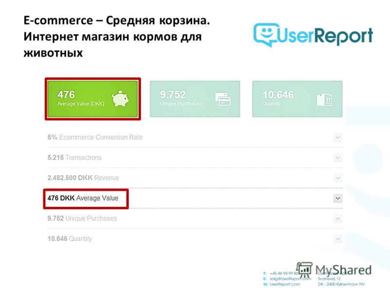 E-commerce – Средняя корзина. Интернет магазин кормов для животных