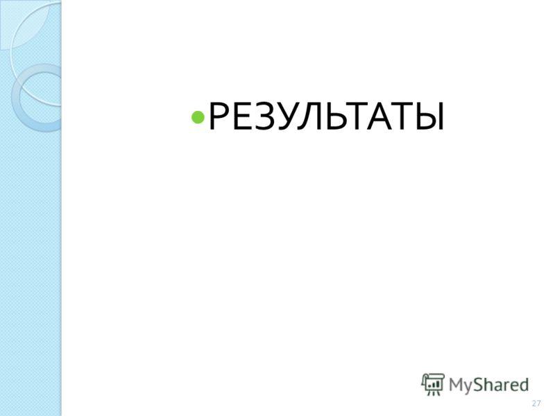 РЕЗУЛЬТАТЫ 27