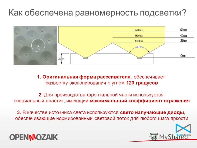 Как обеспечена равномерность подсветки? 1. Оригинальная форма рассеивателя, обеспечивает развертку экспонирования с углом 120 градусов 2. Для производства фронтальной части используется специальный пластик, имеющий максимальный коэффициент отражения