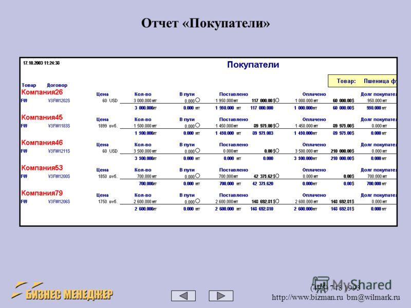 (495) 748 1993 http://www.bizman.ru bm@wilmark.ru Отчет «Покупатели»