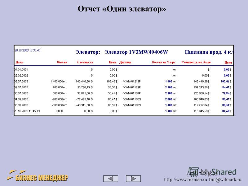 (495) 748 1993 http://www.bizman.ru bm@wilmark.ru Отчет «Один элеватор»