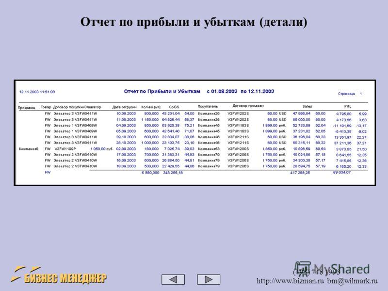 (495) 748 1993 http://www.bizman.ru bm@wilmark.ru Отчет по прибыли и убыткам (детали)