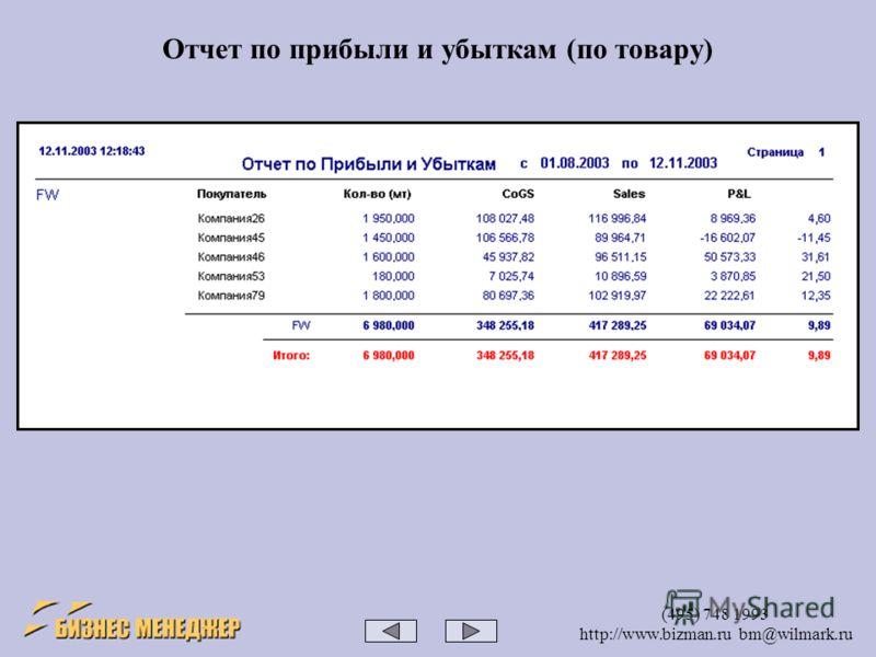 (495) 748 1993 http://www.bizman.ru bm@wilmark.ru Отчет по прибыли и убыткам (по товару)