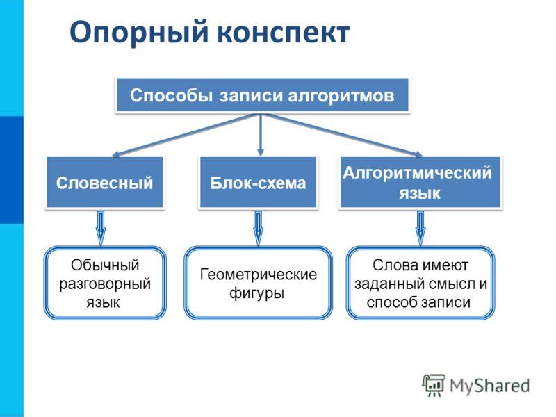 Применение схем-конспектов на уроках химии Конспект