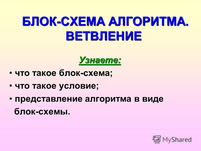 БЛОК-СХЕМА АЛГОРИТМА.