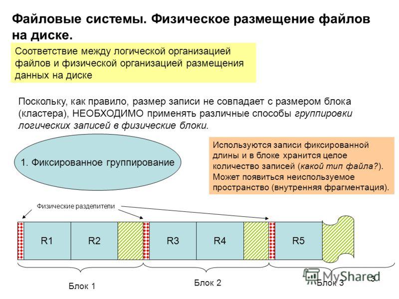 3 Файловые системы. Физическое размещение файлов на диске. Соответствие между логической организацией файлов и физической организацией размещения данных на диске Поскольку, как правило, размер записи не совпадает с размером блока (кластера), НЕОБХОДИ