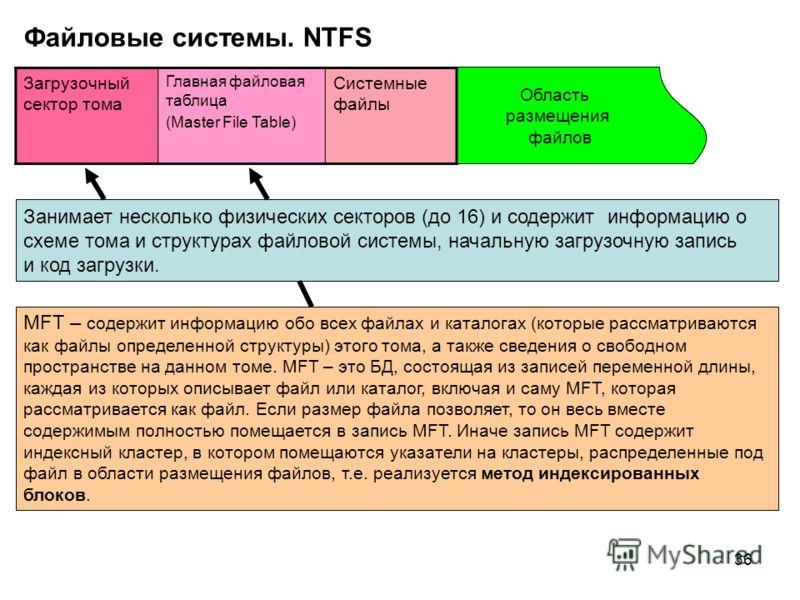 36 Файловые системы. NTFS Область размещения файлов Загрузочный сектор тома Главная файловая таблица (Master File Table) Системные файлы Занимает несколько физических секторов (до 16) и содержит информацию о схеме тома и структурах файловой системы,
