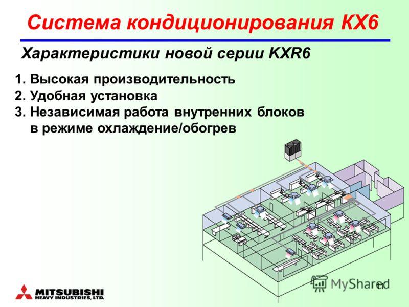 11 Характеристики новой серии KXR6 1.Высокая производительность 2.Удобная установка 3.Независимая работа внутренних блоков в режиме охлаждение/обогрев Система кондиционирования КХ6
