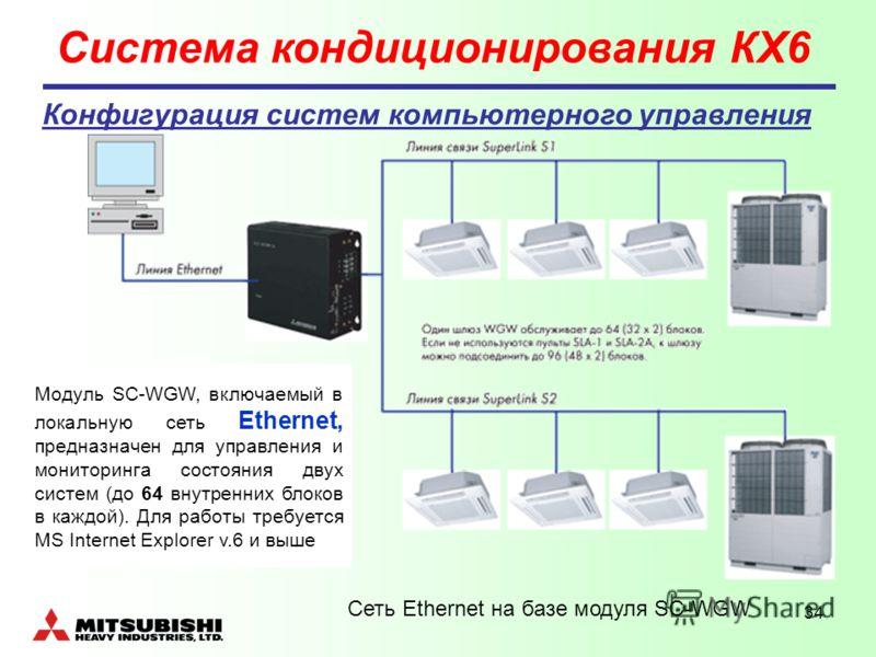 34 Конфигурация систем компьютерного управления Сеть Ethernet на базе модуля SC-WGW Модуль SC-WGW, включаемый в локальную сеть Ethernet, предназначен для управления и мониторинга состояния двух систем (до 64 внутренних блоков в каждой). Для работы тр