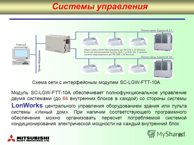 35 Разработка дренажной системыПодбор оборудованияРасчет теплопоступлений Системы управления Схема сети с интерфейсным модулем SC-LGW-FTT-10A Модуль SC-LGW-FTT-10A обеспечивает полнофункциональное управление двумя системами (до 64 внутренних блоков в