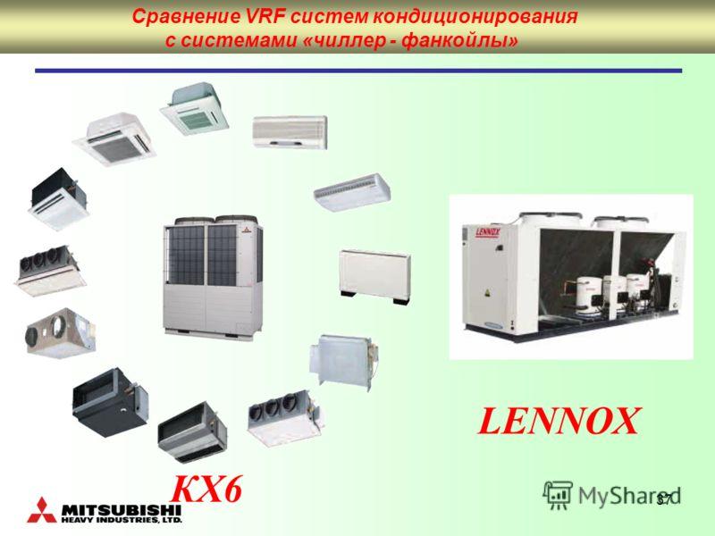 37 LENNOX КХ6 Разработка дренажной системыПодбор оборудованияРасчет теплопоступлений Сравнение VRF систем кондиционирования с системами «чиллер - фанкойлы»