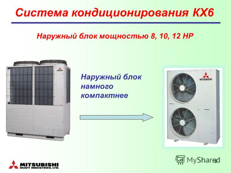 6 Система кондиционирования КХ6 Наружный блок мощностью 8, 10, 12 НР Наружный блок намного компактнее