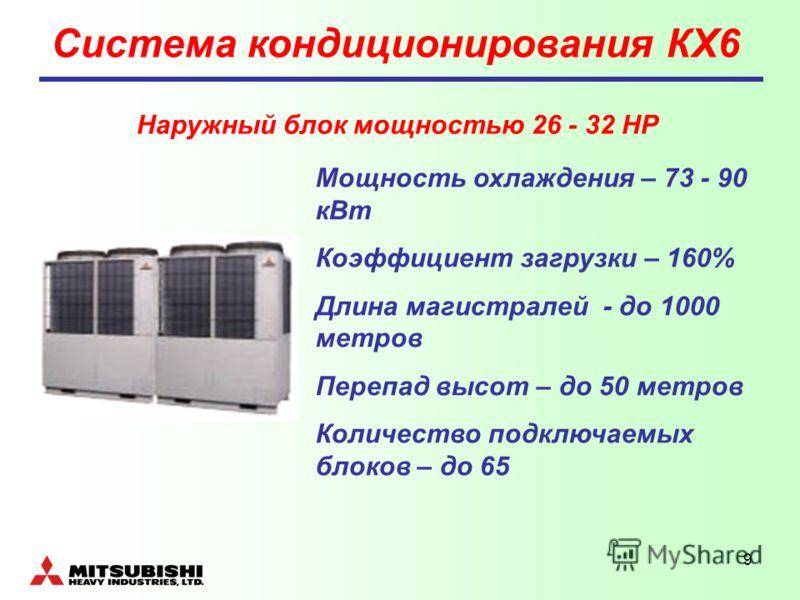 9 Система кондиционирования КХ6 Наружный блок мощностью 26 - 32 НР Мощность охлаждения – 73 - 90 кВт Коэффициент загрузки – 160% Длина магистралей - до 1000 метров Перепад высот – до 50 метров Количество подключаемых блоков – до 65