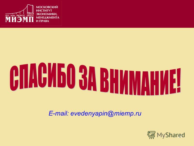22 E-mail: evedenyapin@miemp.ru
