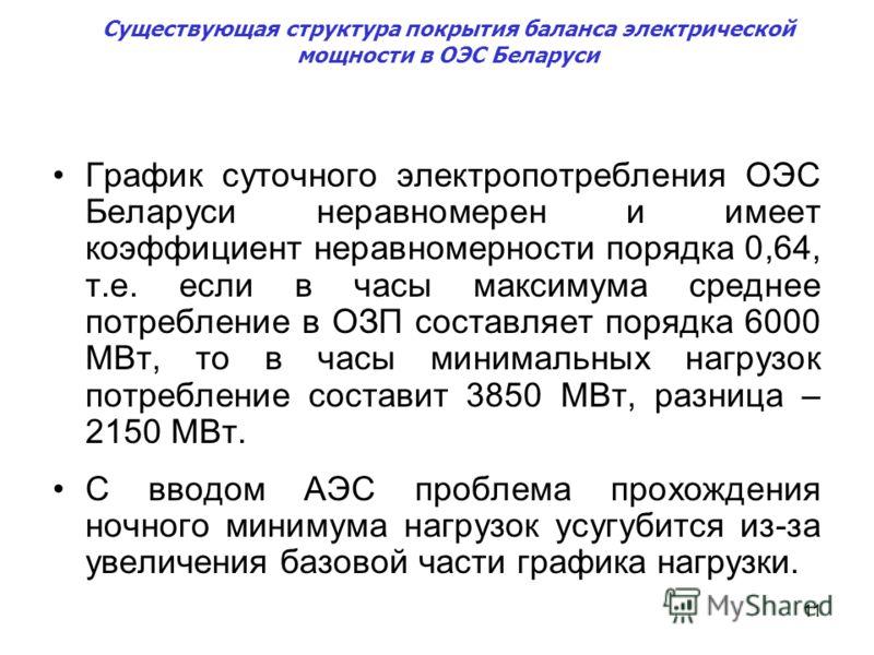11 График суточного электропотребления ОЭС Беларуси неравномерен и имеет коэффициент неравномерности порядка 0,64, т.е. если в часы максимума среднее потребление в ОЗП составляет порядка 6000 МВт, то в часы минимальных нагрузок потребление составит 3