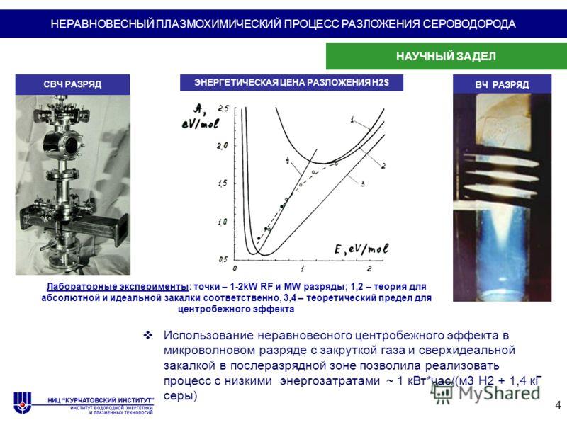 4 СВЧ РАЗРЯД ЭНЕРГЕТИЧЕСКАЯ ЦЕНА РАЗЛОЖЕНИЯ H2S Лабораторные эксперименты: точки – 1-2kW RF и MW разряды; 1,2 – теория для абсолютной и идеальной закалки соответственно, 3,4 – теоретический предел для центробежного эффекта НЕРАВНОВЕСНЫЙ ПЛАЗМОХИМИЧЕС
