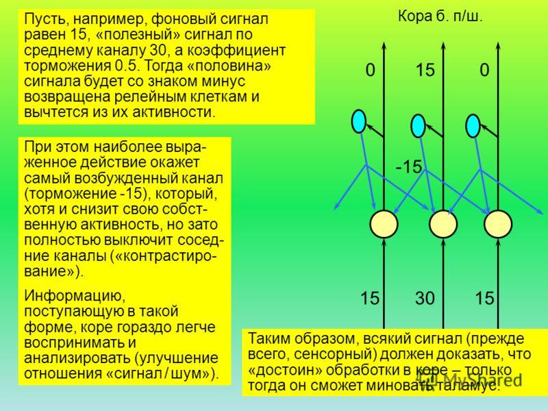 20 Пусть, например, фоновый сигнал равен 15, «полезный» сигнал по среднему каналу 30, а коэффициент торможения 0.5. Тогда «половина» сигнала будет со знаком минус возвращена релейным клеткам и вычтется из их активности. сигналы, поступающие от рядом