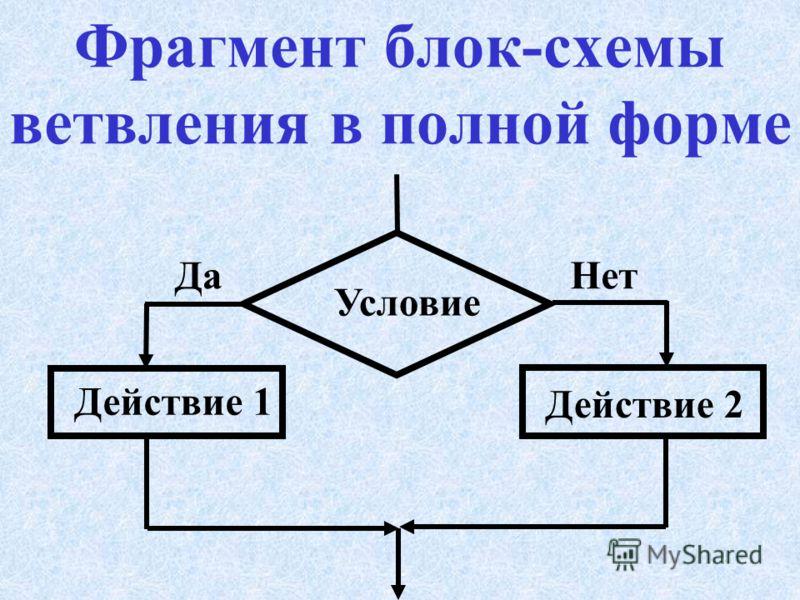 Варианты ветвлений Полная форма Неполная форма Выбор