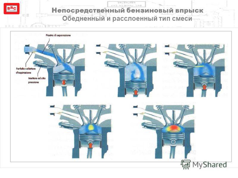 BRC GAS EQUIPMENT Непосредственный бензиновый впрыск Обедненный и расслоенный тип смеси