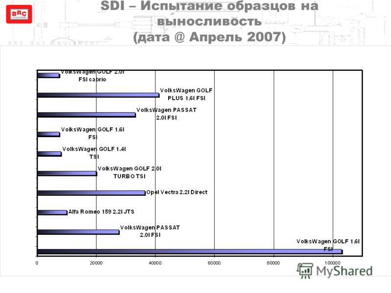 BRC GAS EQUIPMENT SDI – Испытание образцов на выносливость (дата @ Апрель 2007)