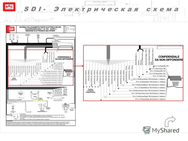 BRC GAS EQUIPMENT SDI- Электрическая схема
