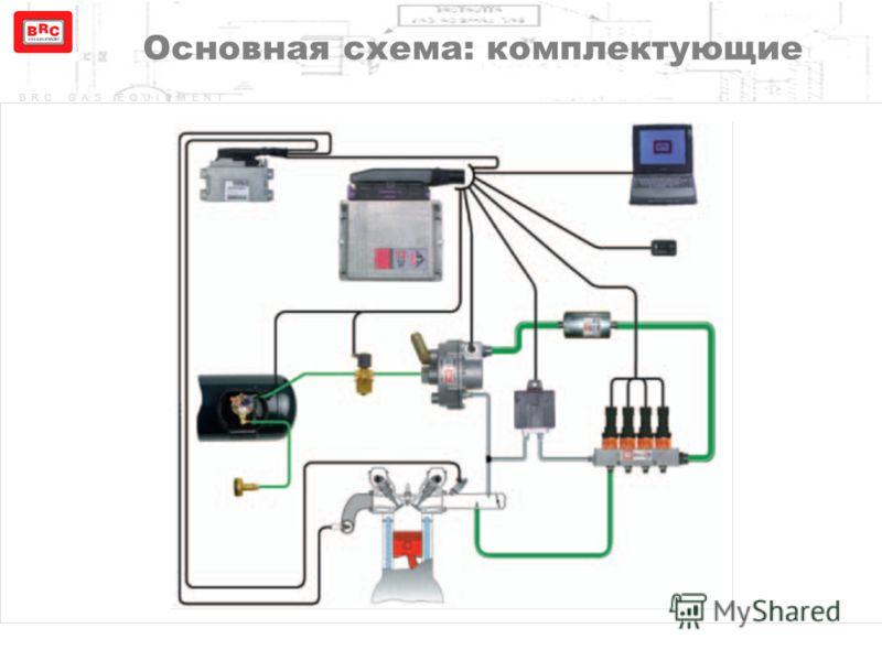 BRC GAS EQUIPMENT Основная схема: комплектующие