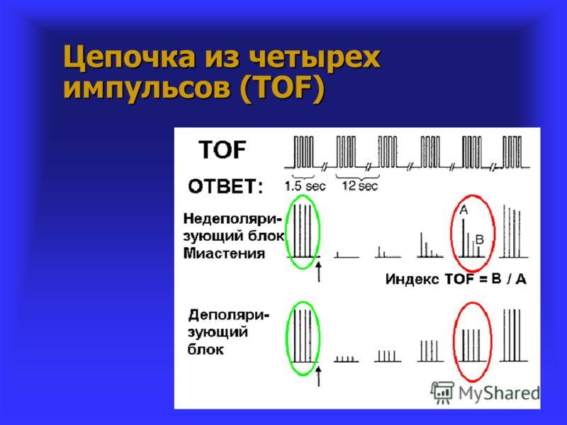Цепочка из четырех импульсов (TOF)