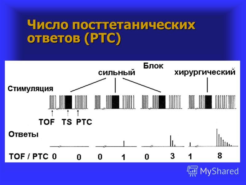 Число посттетанических ответов (РТС)