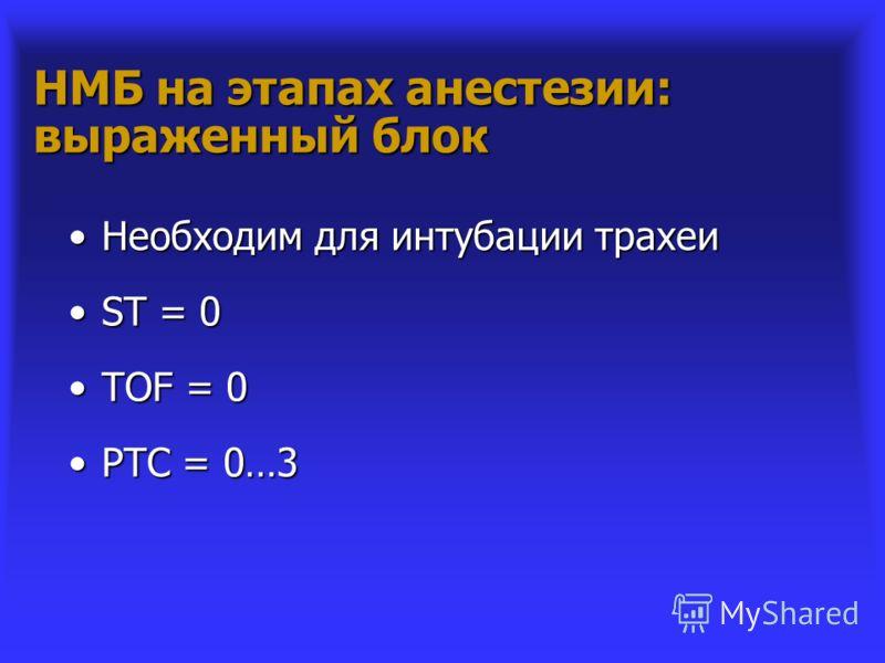 НМБ на этапах анестезии: выраженный блок Необходим для интубации трахеиНеобходим для интубации трахеи ST = 0ST = 0 TOF = 0TOF = 0 PTC = 0…3PTC = 0…3