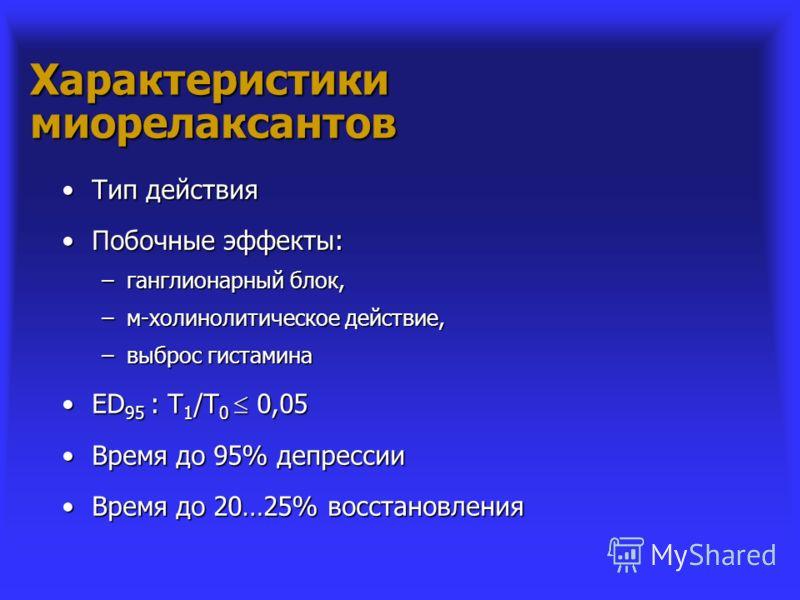Характеристики миорелаксантов Тип действияТип действия Побочные эффекты:Побочные эффекты: –ганглионарный блок, –м-холинолитическое действие, –выброс гистамина ED 95 : T 1 /T 0 0,05ED 95 : T 1 /T 0 0,05 Время до 95% депрессииВремя до 95% депрессии Вре