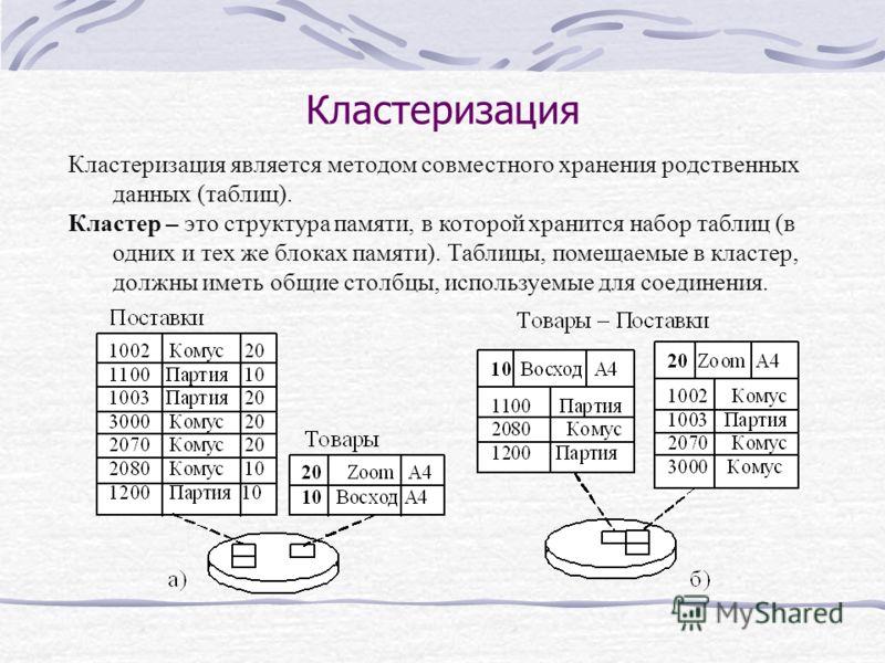 Кластеризация Кластеризация является методом совместного хранения родственных данных (таблиц). Кластер – это структура памяти, в которой хранится набор таблиц (в одних и тех же блоках памяти). Таблицы, помещаемые в кластер, должны иметь общие столбцы