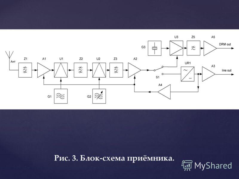 Рис. 3. Блок-схема приёмника.