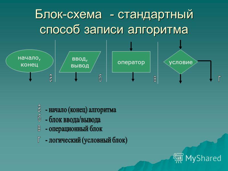 Блок-схема - стандартный способ записи алгоритма начало, конец ввод, вывод оператор условие